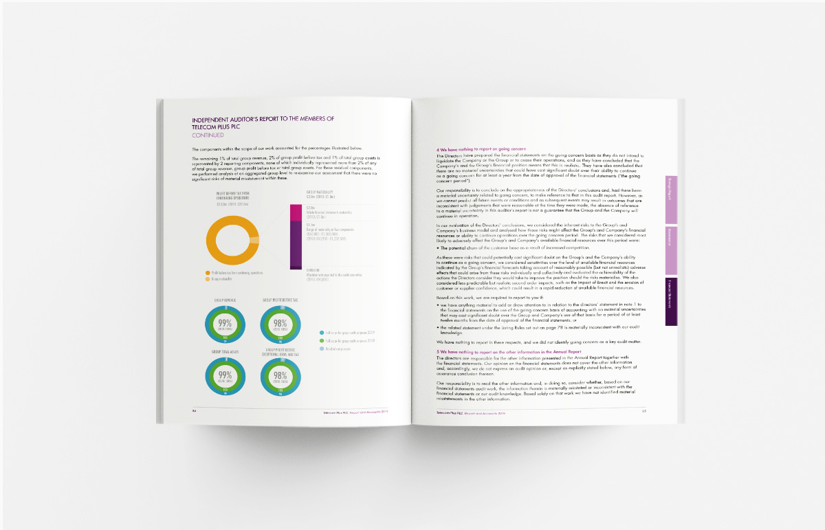 Annual Report design for Telecom Plus. Infographics. Services: Bespoke Design, Typography, Infographics